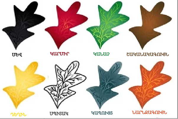 Հոգեբանական թեստ․Ահա, թե ինչ է պատմում ընտրածդ տերևի գույնը քո մասին.